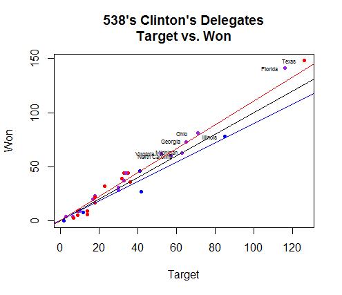Target538_Clinton_RB