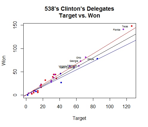 Target538_Clinton_RB